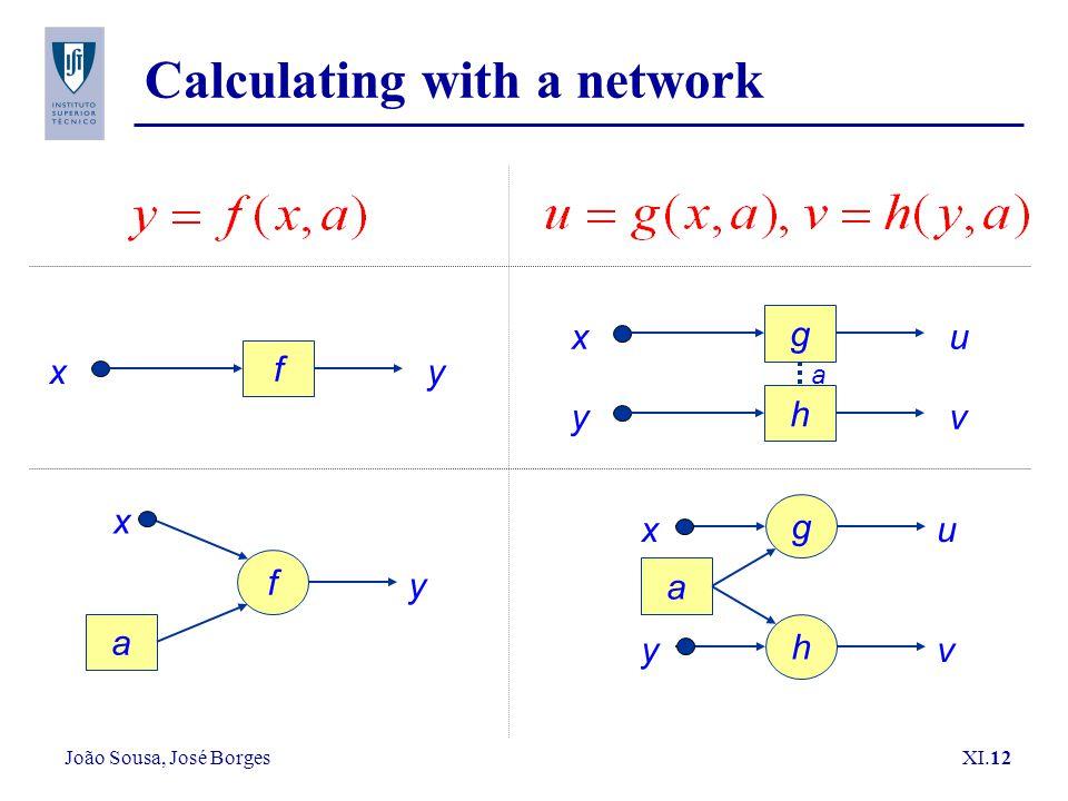 João Sousa, José Borges XI.12 Calculating with a network x f y x a f y x g u y h v a a y h v x g u
