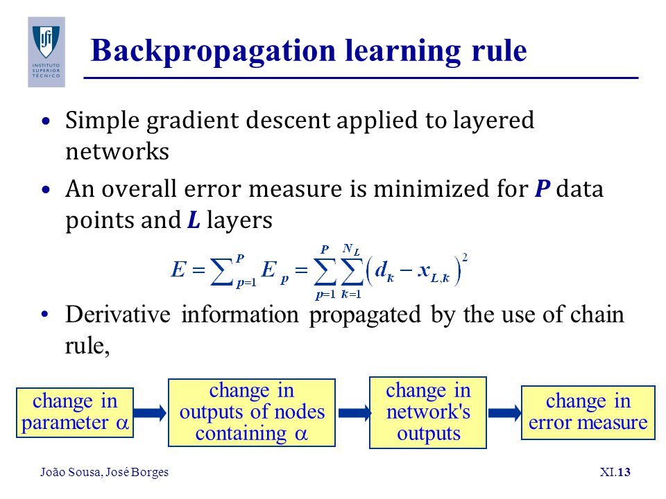 João Sousa, José Borges XI.13 Backpropagation learning rule Simple gradient descent applied to layered networks An overall error measure is minimized for P data points and L layers change in parameter  change in outputs of nodes containing  change in network s outputs change in error measure Derivative information propagated by the use of chain rule,