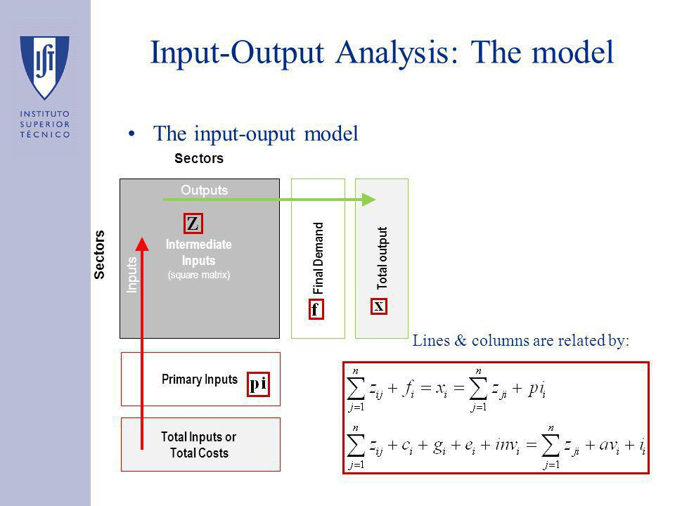 Input-Output Analysis: The model The input-ouput model Lines & columns are related by: Intermediate Inputs (square matrix) Primary Inputs Total Inputs or Total Costs Final Demand Total output Outputs Inputs Sectors