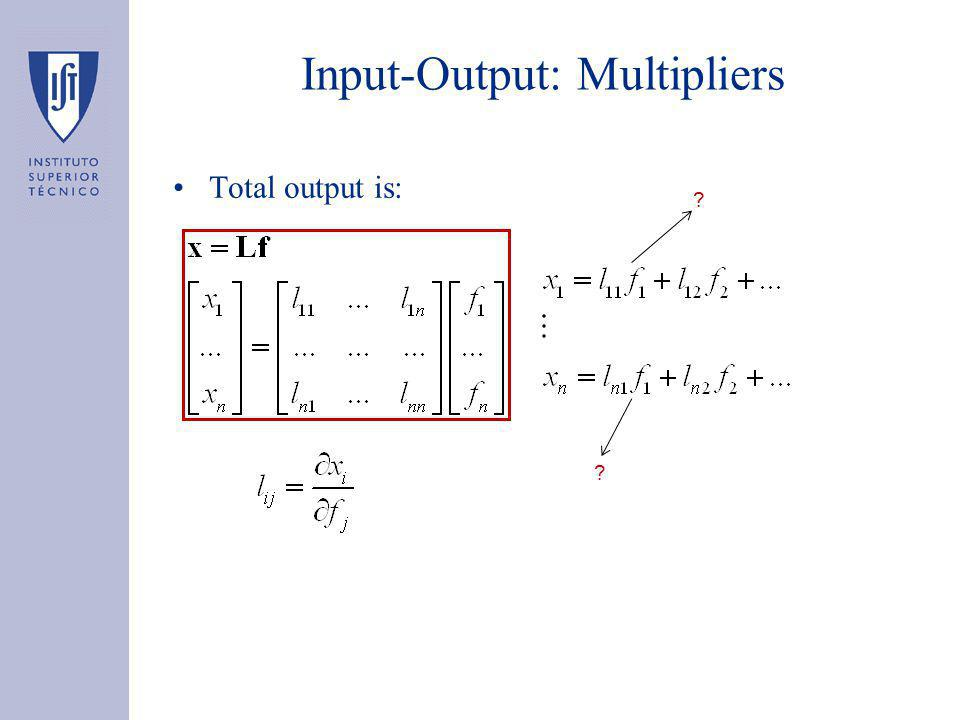 Input-Output: Multipliers Total output is: