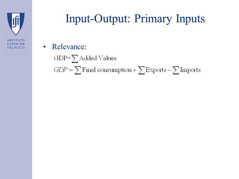 Input-Output: Primary Inputs Relevance: