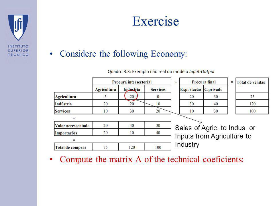 Exercise Considere the following Economy: Compute the matrix A of the technical coeficients: Sales of Agric.