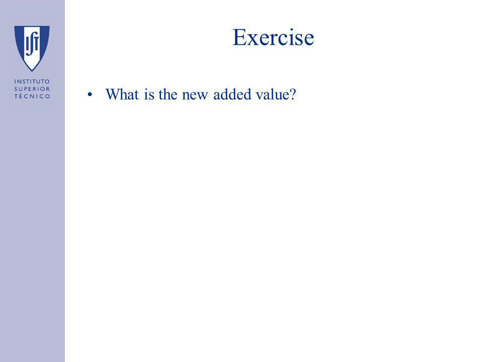 Exercise What is the new added value