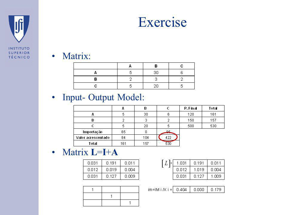 Exercise Matrix: Input- Output Model: Matrix L=I+A