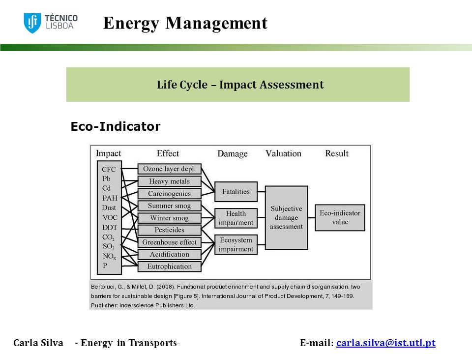 Carla Silva - Energy in Transports- E-mail: carla.silva@ist.utl.ptcarla.silva@ist.utl.pt Energy Management Life Cycle – Impact Assessment Eco-Indicator