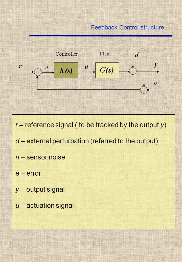 Key objectives i) K(s) stabilizes G(s) ii) The output y follows the reference signals r.