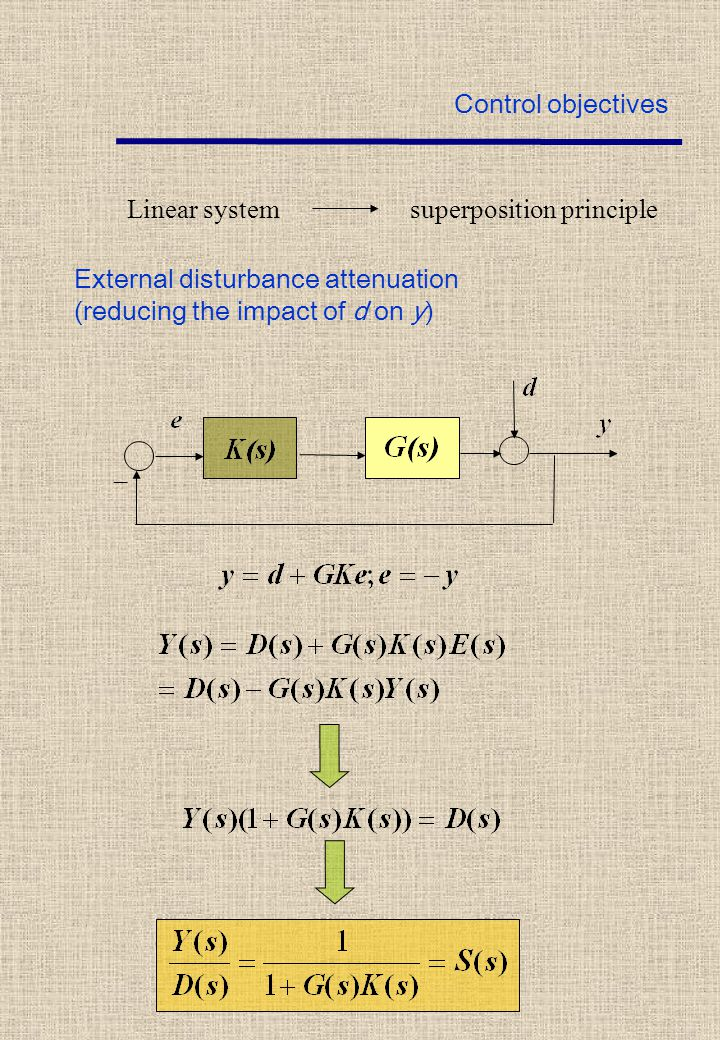 Control objectives External disturbance attenuation (reducing the impact of d on y) _ Linear system superposition principle