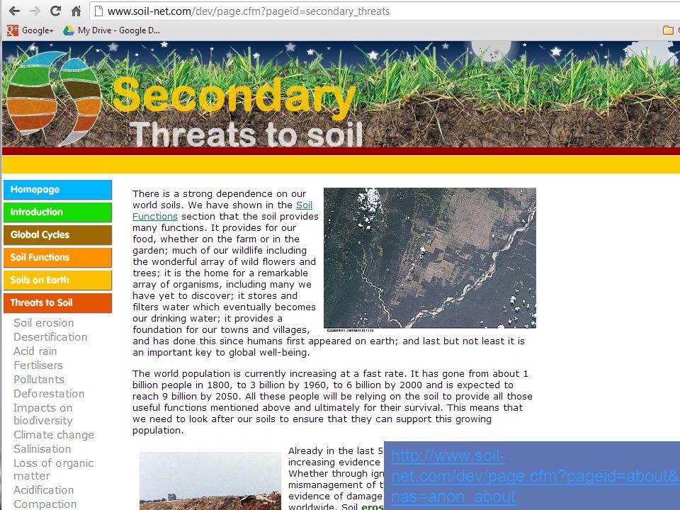 Soil Threats http://www.soil- net.com/dev/page.cfm pageid=about&logi nas=anon_about