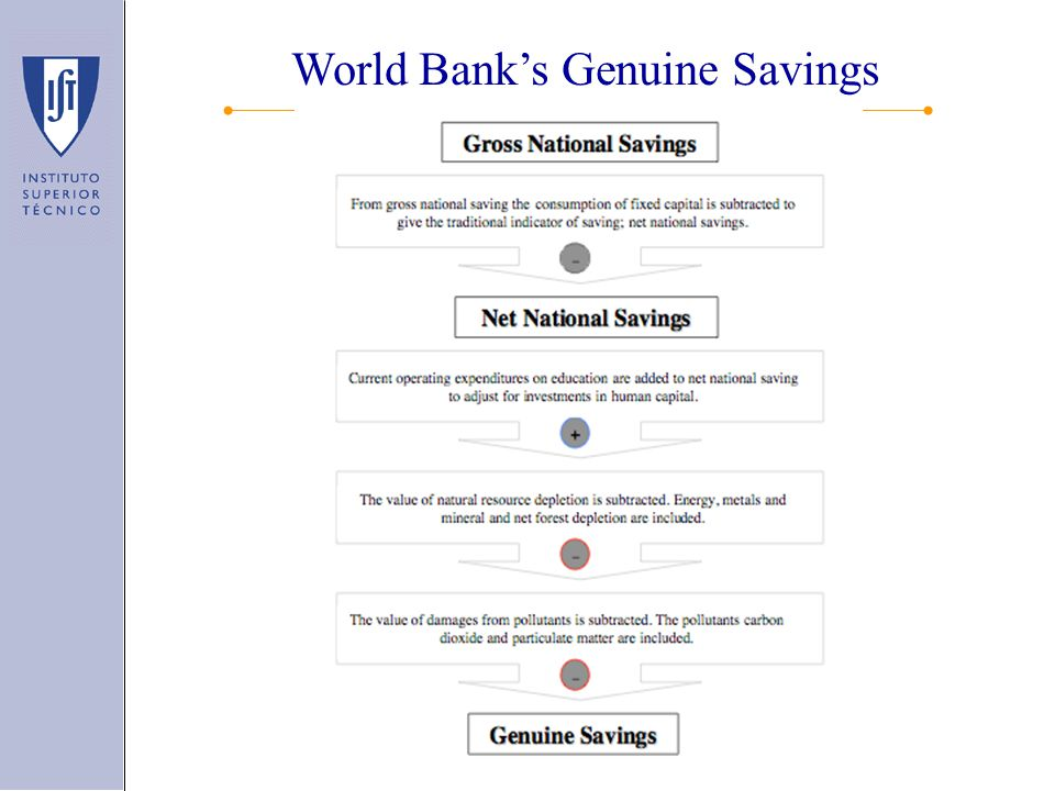 World Bank's Genuine Savings