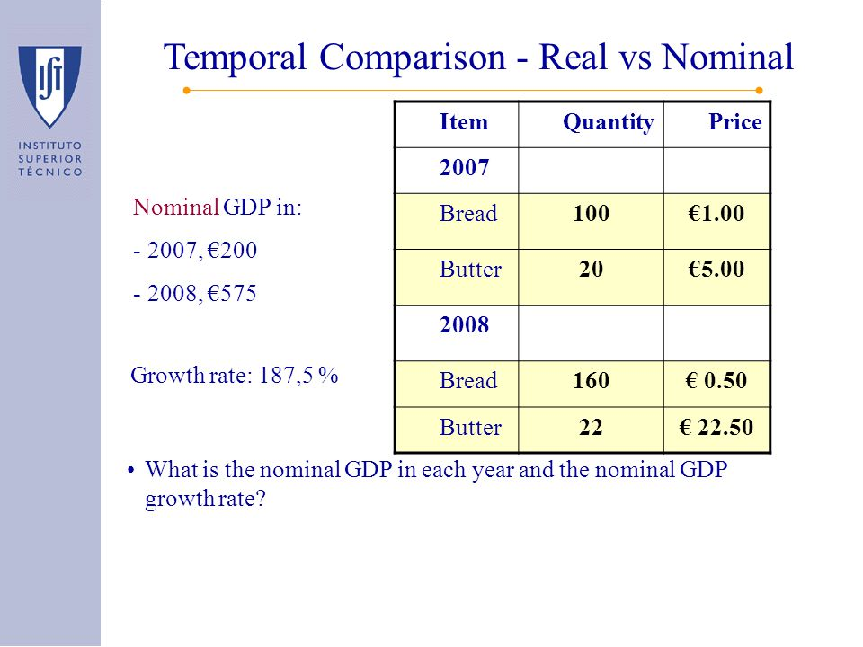What is the nominal GDP in each year and the nominal GDP growth rate? What does the above value represent? How to obtain real (volume) growth changes?