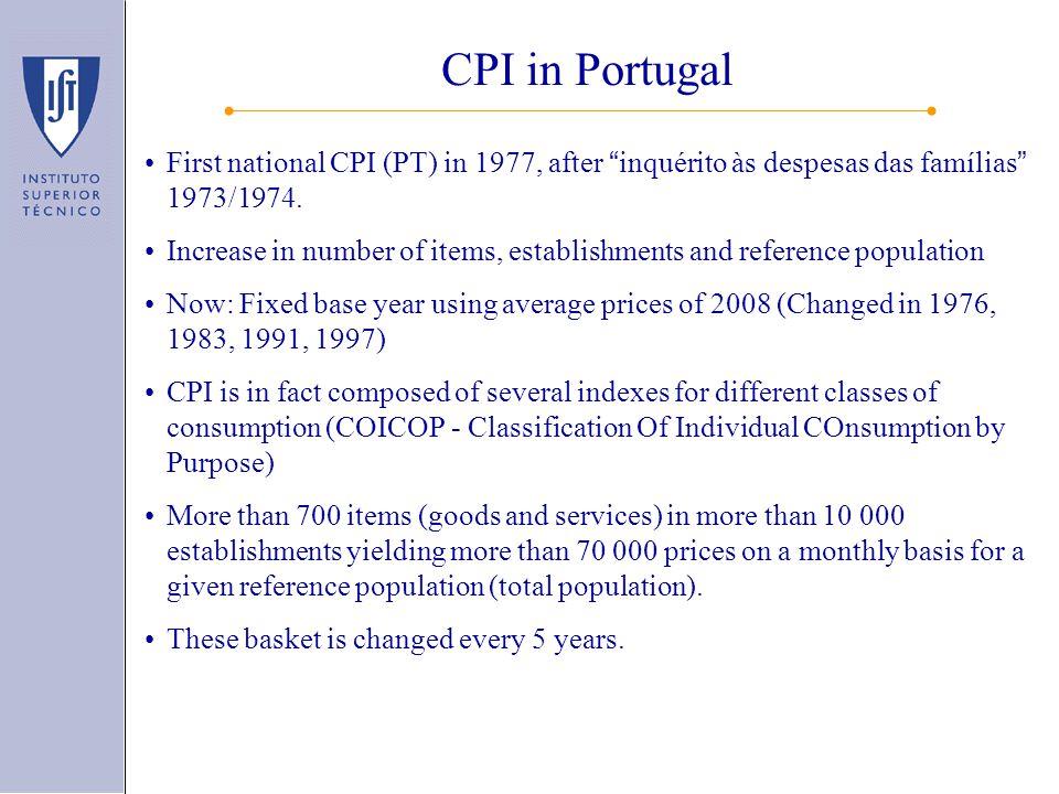 First national CPI (PT) in 1977, after inquérito às despesas das famílias 1973/1974.