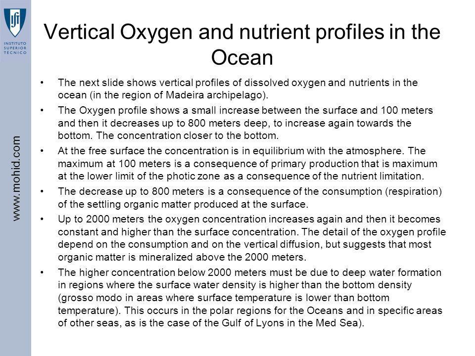 www.mohid.com Vertical Oxygen and nutrient profiles in the Ocean The next slide shows vertical profiles of dissolved oxygen and nutrients in the ocean
