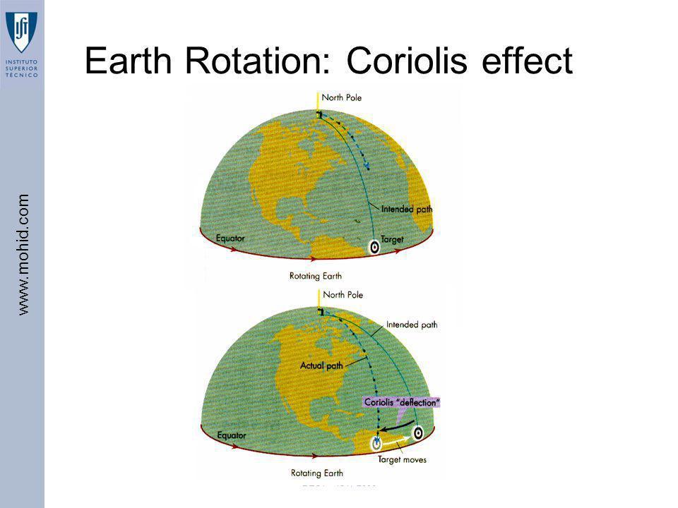 www.mohid.com BEST – IST, 2006 Earth Rotation: Coriolis effect