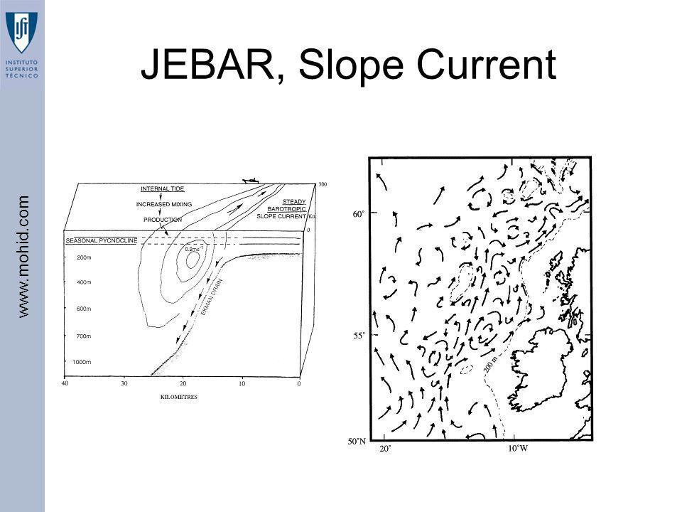 www.mohid.com JEBAR, Slope Current