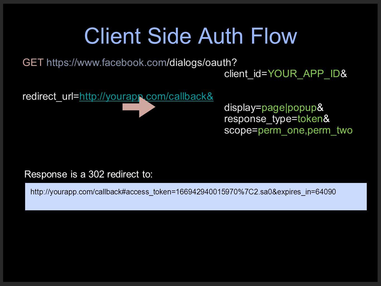 Client Side Auth Flow GET https://www.facebook.com/dialogs/oauth.