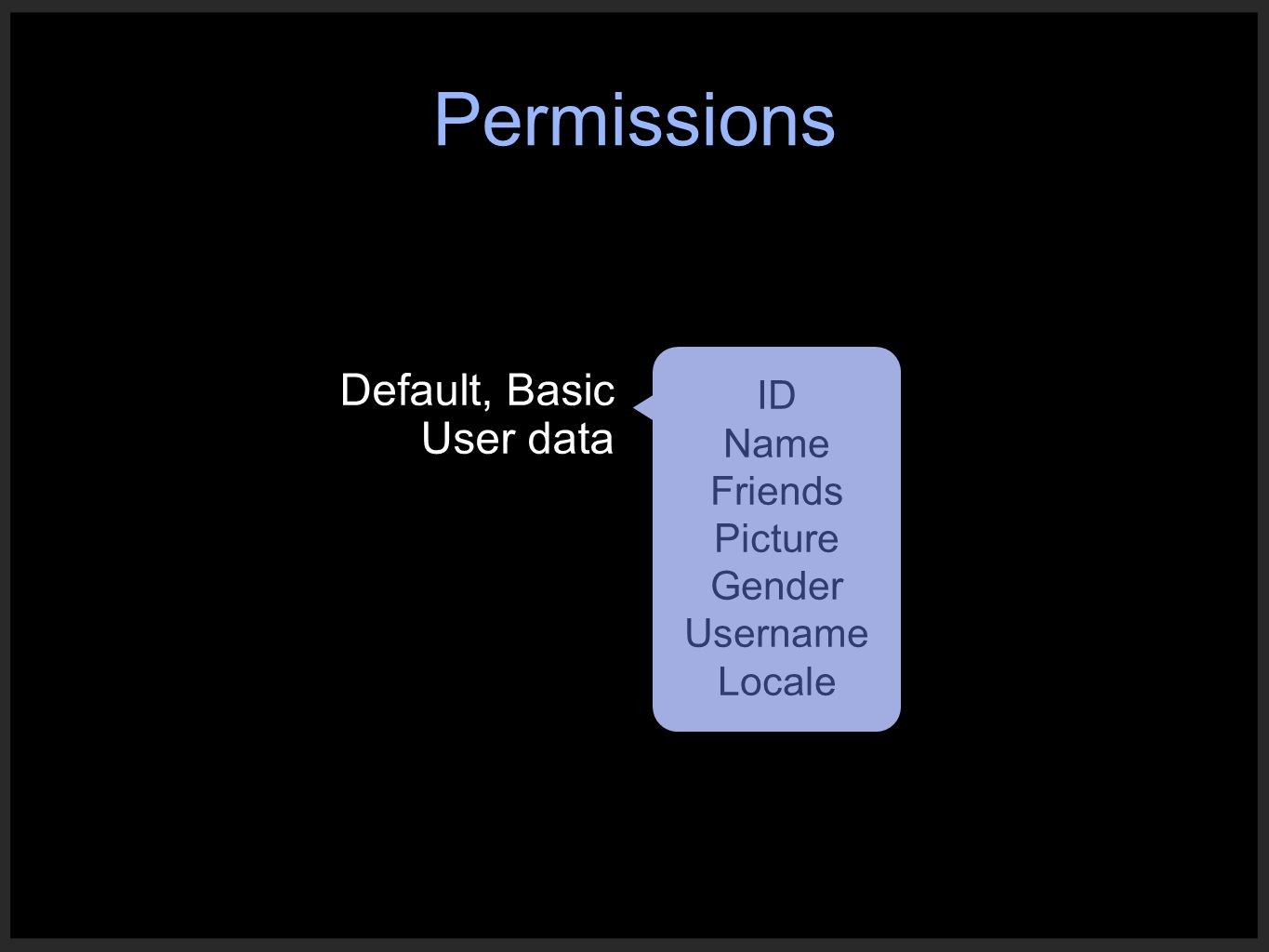 ID Name Friends Picture Gender Username Locale Permissions Default, Basic User data
