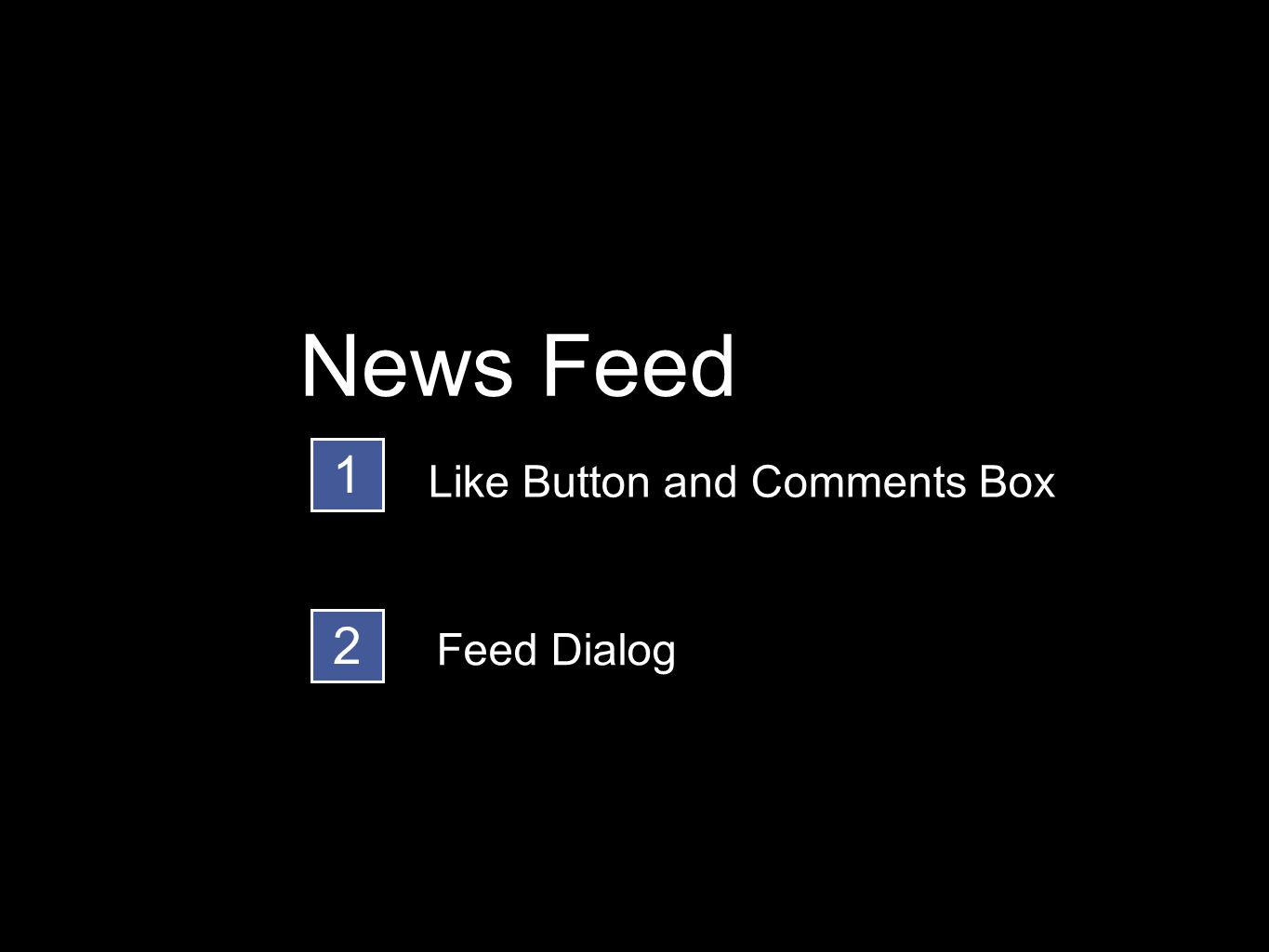 1 2 Like Button and Comments Box Feed Dialog