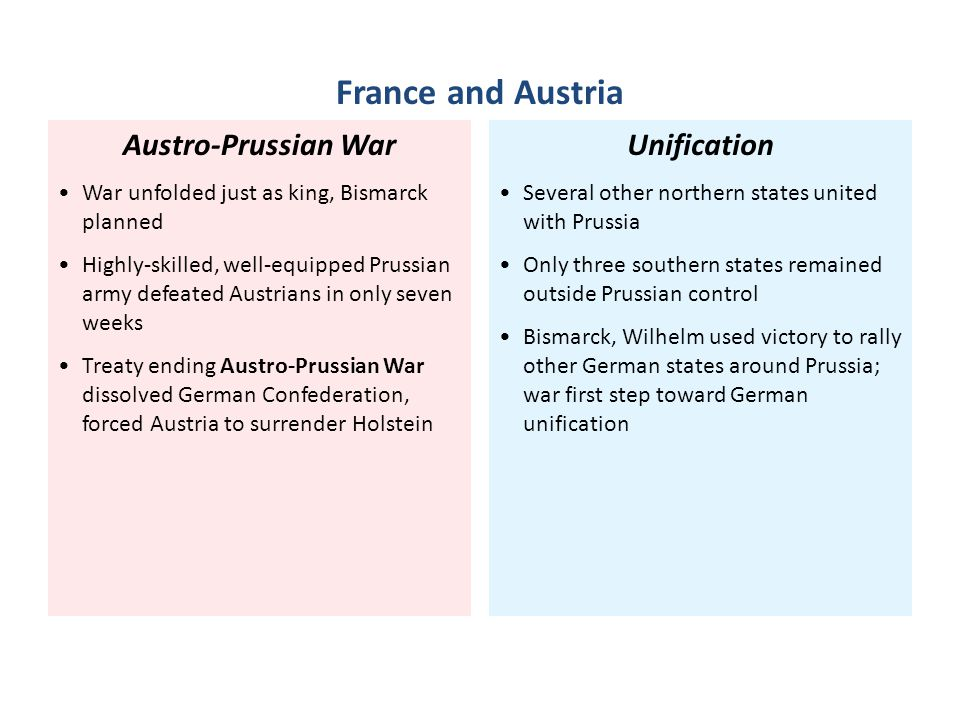 Several other northern states united with Prussia Only three southern states remained outside Prussian control Bismarck, Wilhelm used victory to rally other German states around Prussia; war first step toward German unification Unification War unfolded just as king, Bismarck planned Highly-skilled, well-equipped Prussian army defeated Austrians in only seven weeks Treaty ending Austro-Prussian War dissolved German Confederation, forced Austria to surrender Holstein Austro-Prussian War France and Austria
