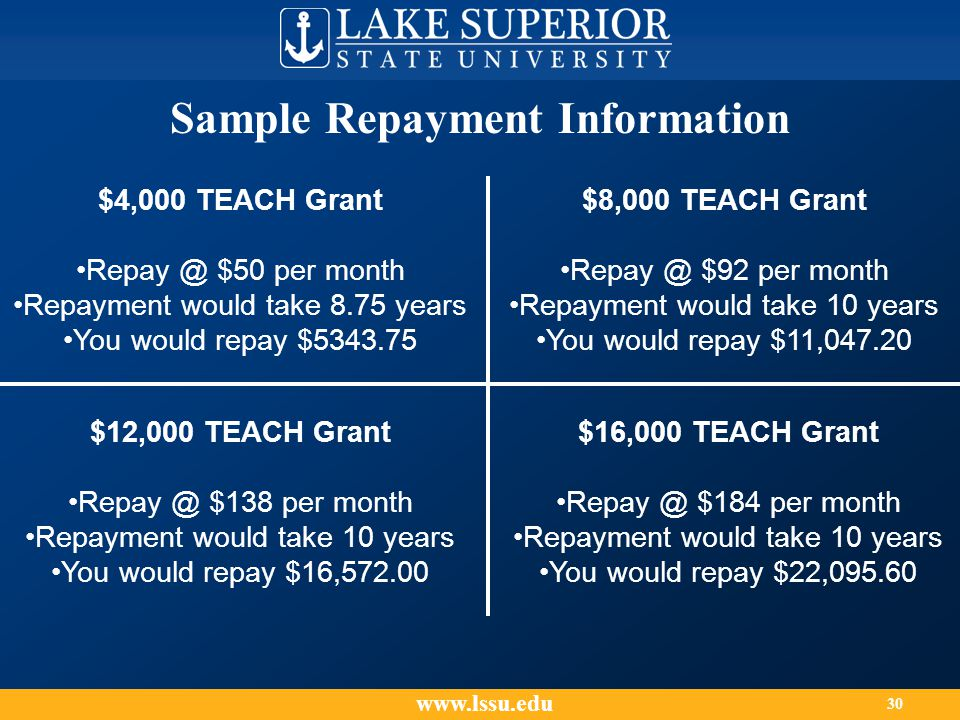 Sample Repayment Information www.lssu.edu 30 $4,000 TEACH Grant Repay @ $50 per month Repayment would take 8.75 years You would repay $5343.75 $8,000 TEACH Grant Repay @ $92 per month Repayment would take 10 years You would repay $11,047.20 $12,000 TEACH Grant Repay @ $138 per month Repayment would take 10 years You would repay $16,572.00 $16,000 TEACH Grant Repay @ $184 per month Repayment would take 10 years You would repay $22,095.60