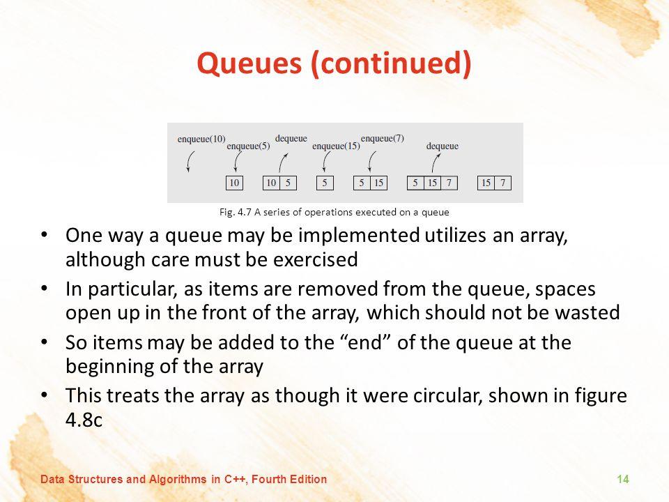 Queues (continued) Fig.