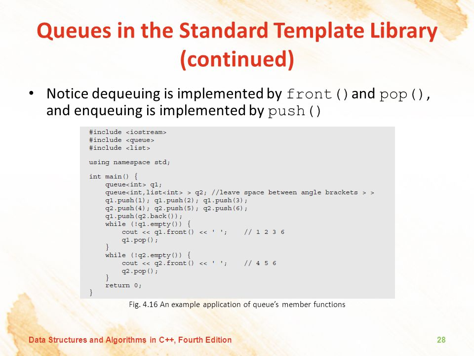 Queues in the Standard Template Library (continued) Notice dequeuing is implemented by front() and pop(), and enqueuing is implemented by push() Fig.