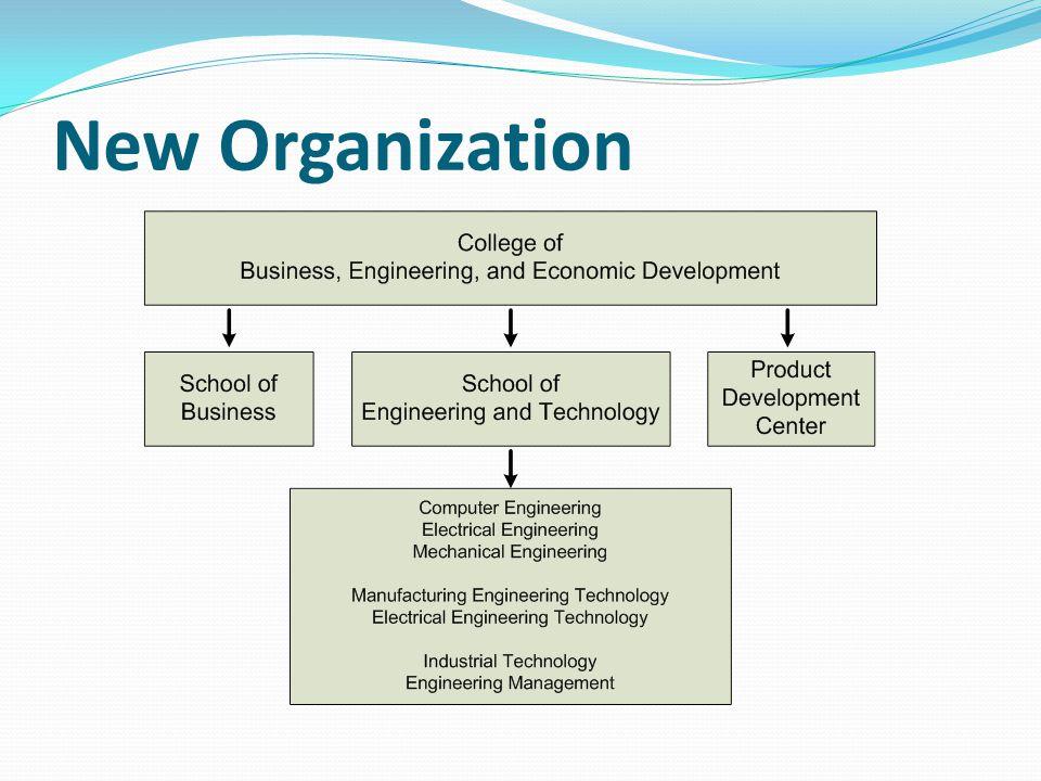 New Organization
