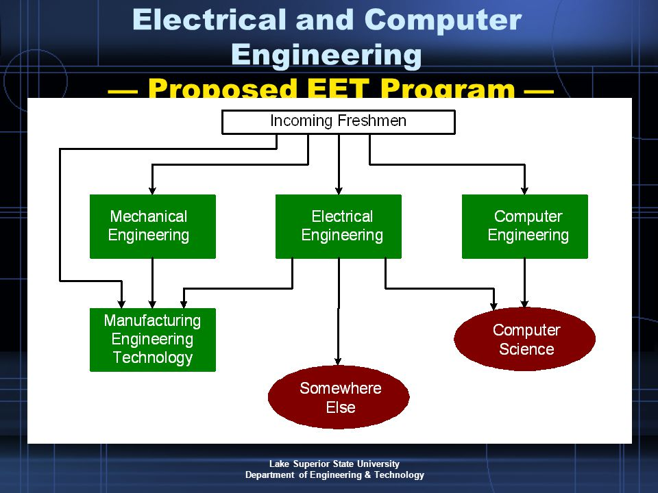 Lake Superior State University Department of Engineering & Technology Electrical and Computer Engineering — Proposed EET Program —