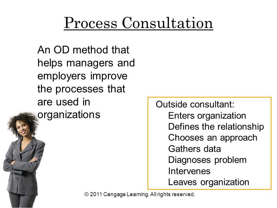 © 2011 Cengage Learning. All rights reserved. An OD method that helps managers and employers improve the processes that are used in organizations Outs