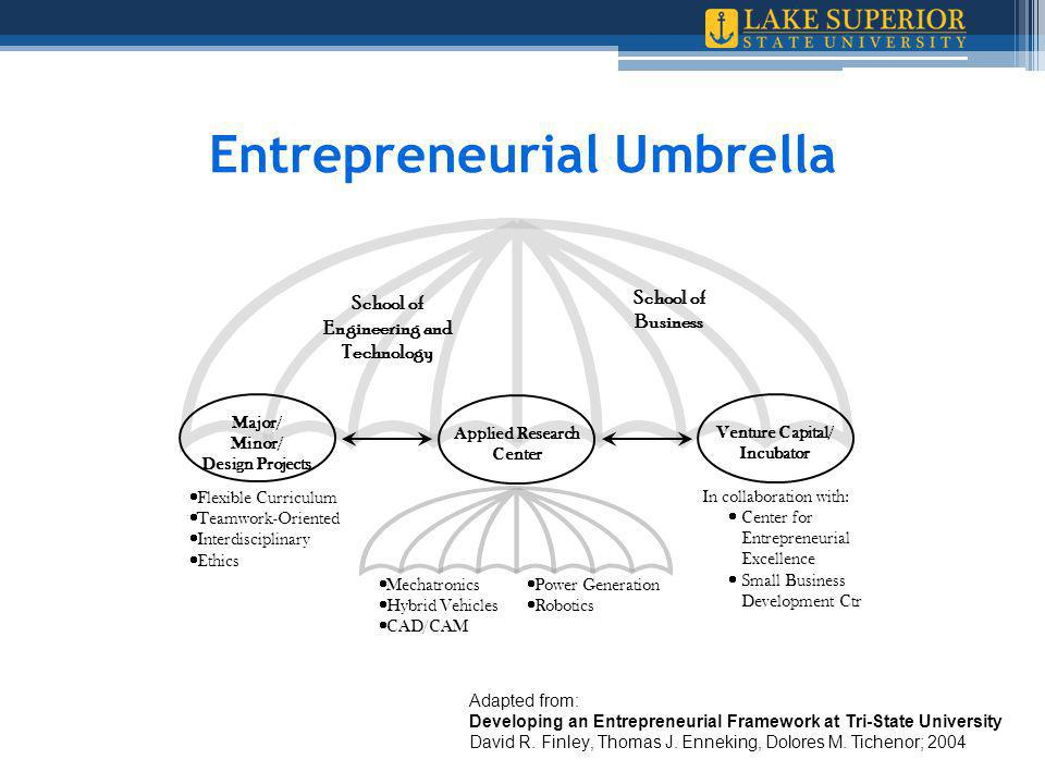 Entrepreneurial Umbrella In collaboration with:  Center for Entrepreneurial Excellence  Small Business Development Ctr  Flexible Curriculum  Teamwork-Oriented  Interdisciplinary  Ethics Major/ Minor/ Design Projects Venture Capital/ Incubator Applied Research Center School of Engineering and Technology School of Business  Mechatronics  Hybrid Vehicles  CAD/CAM  Power Generation  Robotics Adapted from: Developing an Entrepreneurial Framework at Tri-State University David R.