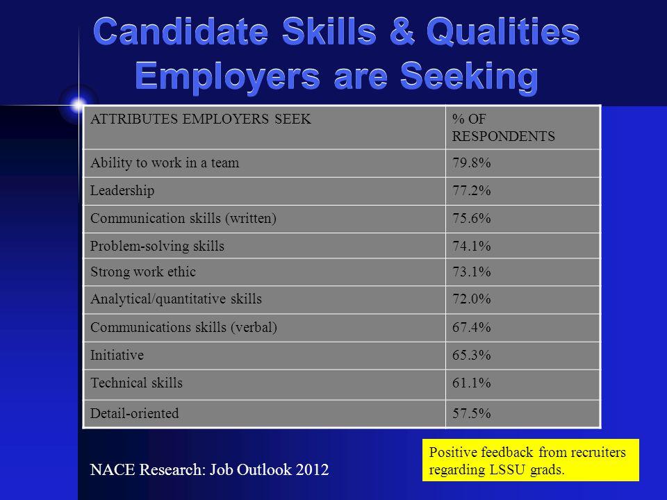 LSSU Grads 1 st job in U.P. Nursing jobs reported in EUP/UP