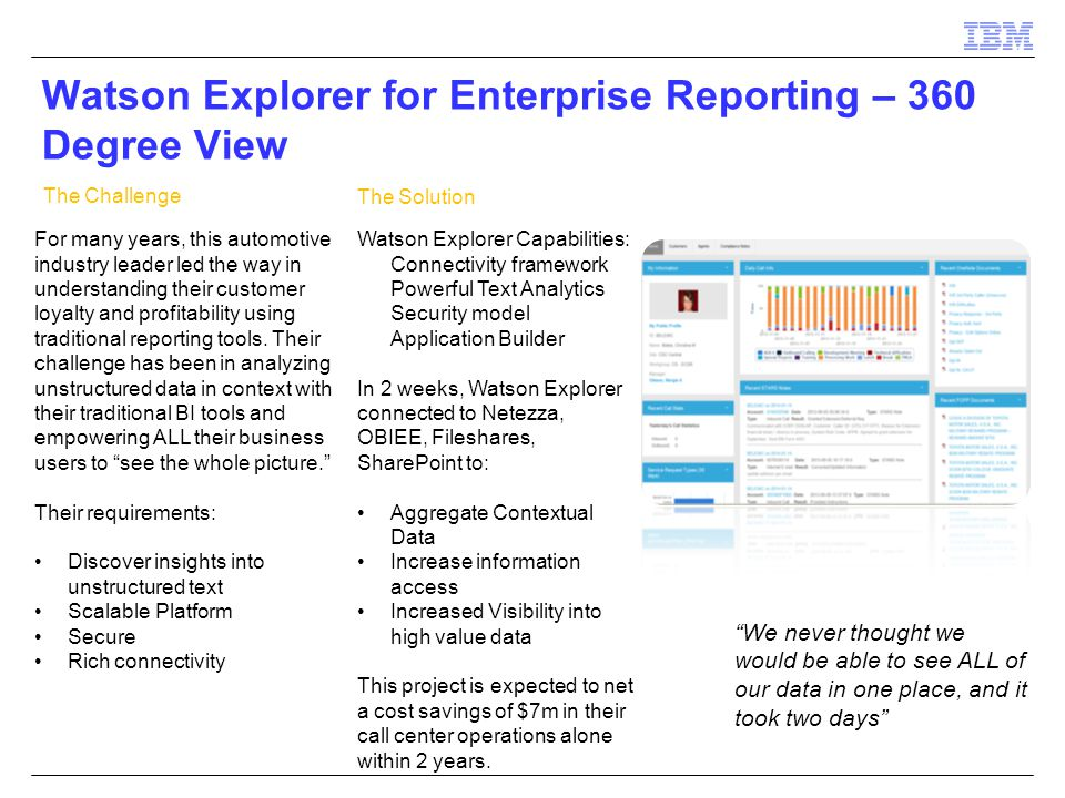 Watson Explorer for Enterprise Reporting – 360 Degree View For many years, this automotive industry leader led the way in understanding their customer loyalty and profitability using traditional reporting tools.