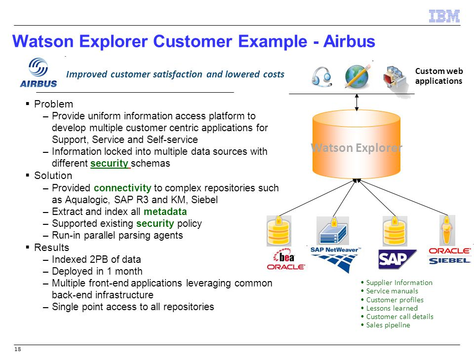 Watson Explorer Customer Example - Airbus  Problem –Provide uniform information access platform to develop multiple customer centric applications for Support, Service and Self-service –Information locked into multiple data sources with different security schemas  Solution –Provided connectivity to complex repositories such as Aqualogic, SAP R3 and KM, Siebel –Extract and index all metadata –Supported existing security policy –Run-in parallel parsing agents  Results –Indexed 2PB of data –Deployed in 1 month –Multiple front-end applications leveraging common back-end infrastructure –Single point access to all repositories Improved customer satisfaction and lowered costs Watson Explorer Custom web applications Supplier Information Service manuals Customer profiles Lessons learned Customer call details Sales pipeline 18