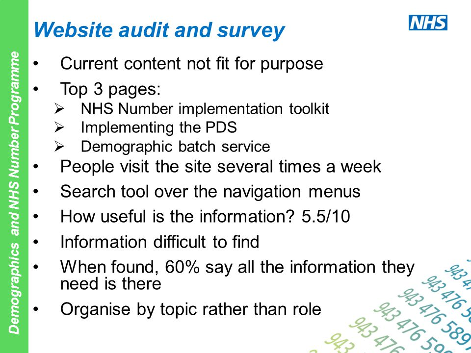 Demographics and NHS Number Programme Website audit and survey Current content not fit for purpose Top 3 pages:  NHS Number implementation toolkit 