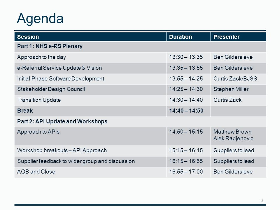 Agenda SessionDurationPresenter Part 1: NHS e-RS Plenary Approach to the day13:30 – 13:35Ben Gildersleve e-Referral Service Update & Vision13:35 – 13:55Ben Gildersleve Initial Phase Software Development13:55 – 14:25Curtis Zack/BJSS Stakeholder Design Council14:25 – 14:30Stephen Miller Transition Update14:30 – 14:40Curtis Zack Break14:40 – 14:50 Part 2: API Update and Workshops Approach to APIs14:50 – 15:15Matthew Brown Alek Radjenovic Workshop breakouts – API Approach15:15 – 16:15Suppliers to lead Supplier feedback to wider group and discussion16:15 – 16:55Suppliers to lead AOB and Close16:55 – 17:00Ben Gildersleve 3