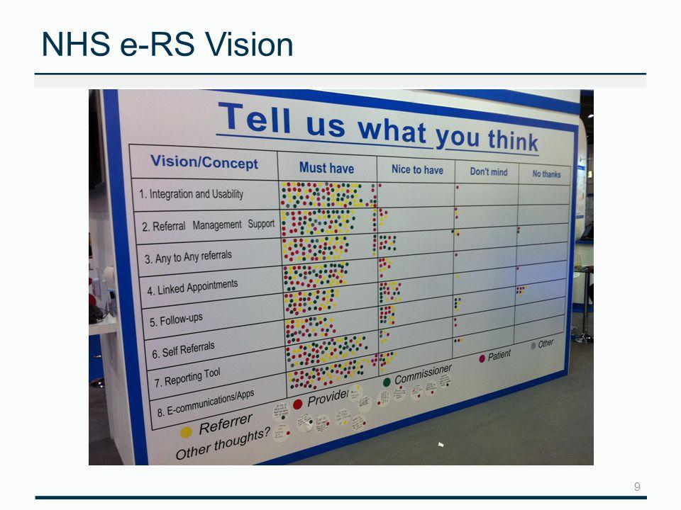 NHS e-RS Vision 9