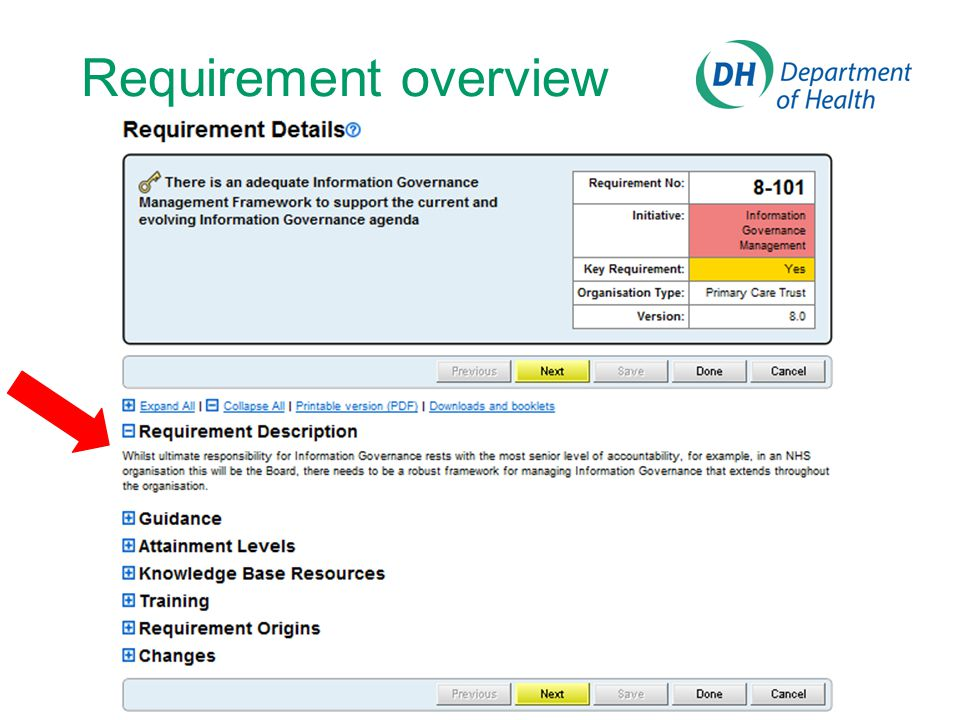 Requirement overview