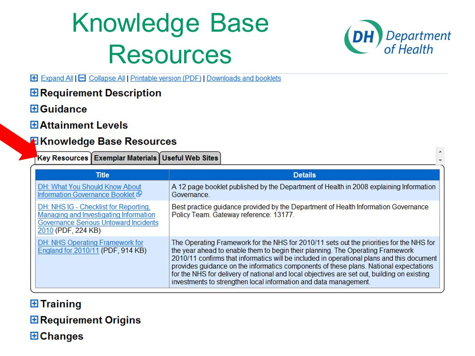 Knowledge Base Resources