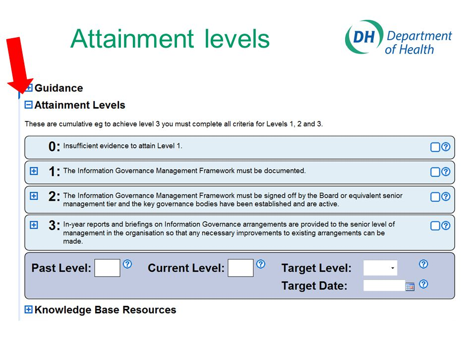 Attainment levels