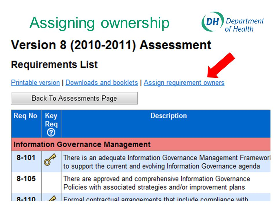 Assigning ownership