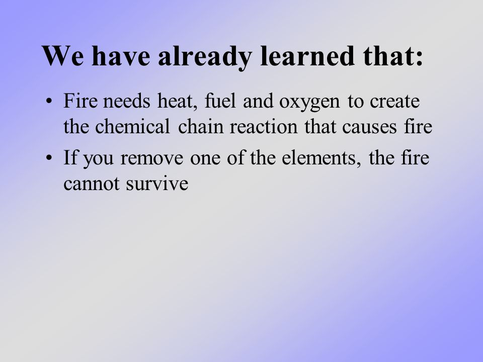We have already learned that: Fire needs heat, fuel and oxygen to create the chemical chain reaction that causes fire If you remove one of the element
