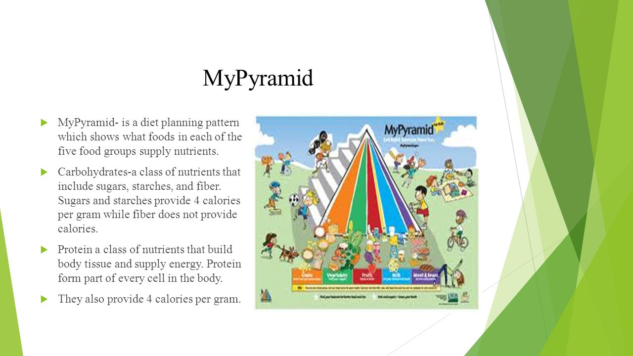 MyPyramid  MyPyramid- is a diet planning pattern which shows what foods in each of the five food groups supply nutrients.  Carbohydrates-a class of