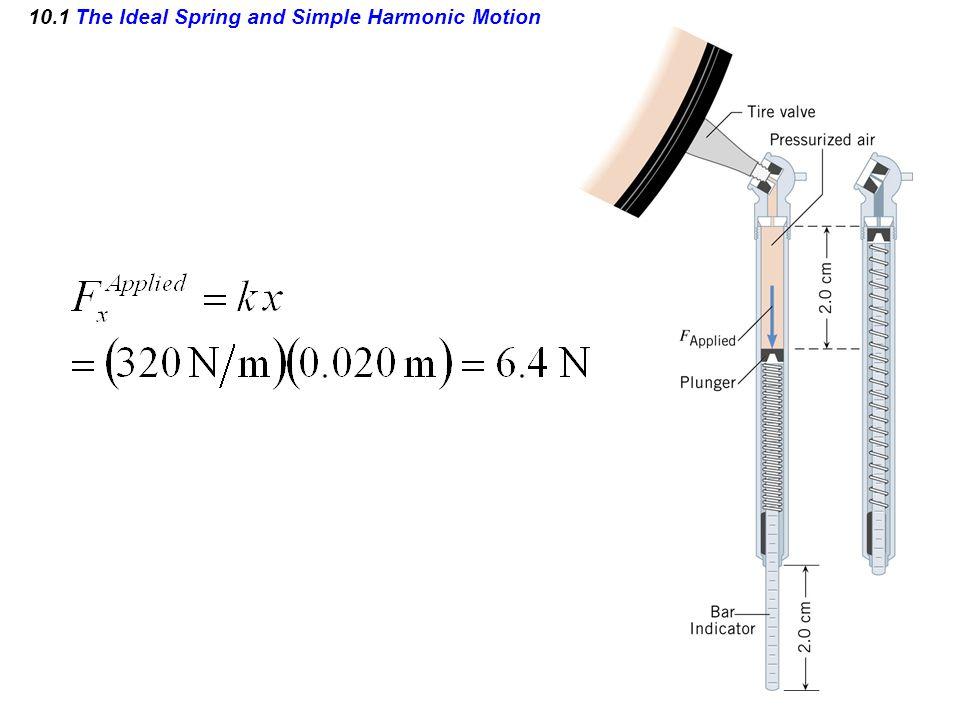 Conceptual Example 2 Are Shorter Springs Stiffer.A 10-coil spring has a spring constant k.