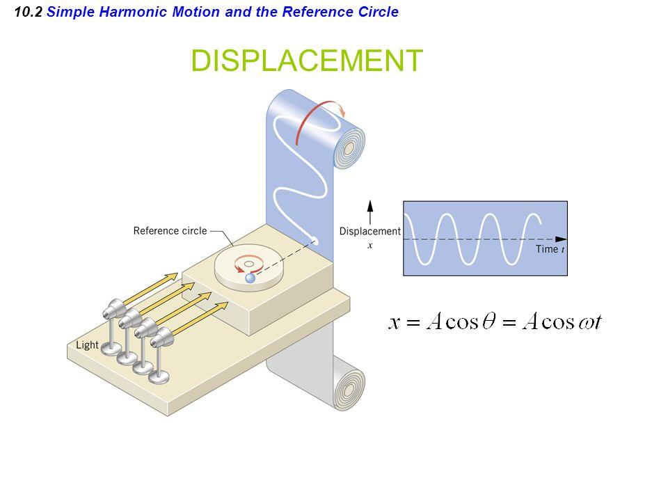 VOLUME DEFORMATION AND THE BULK MODULUS The Bulk modulus has the units of pressure: N/m 2