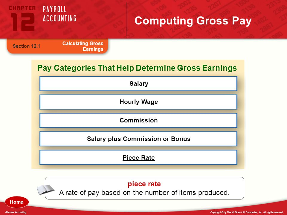 Copyright © by The McGraw-Hill Companies, Inc. All rights reserved.Glencoe Accounting Computing Gross Pay Calculating Gross Earnings Section 12.1 piec