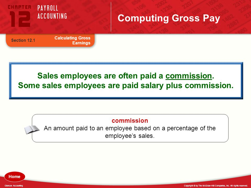 Copyright © by The McGraw-Hill Companies, Inc. All rights reserved.Glencoe Accounting Computing Gross Pay Calculating Gross Earnings Section 12.1 comm