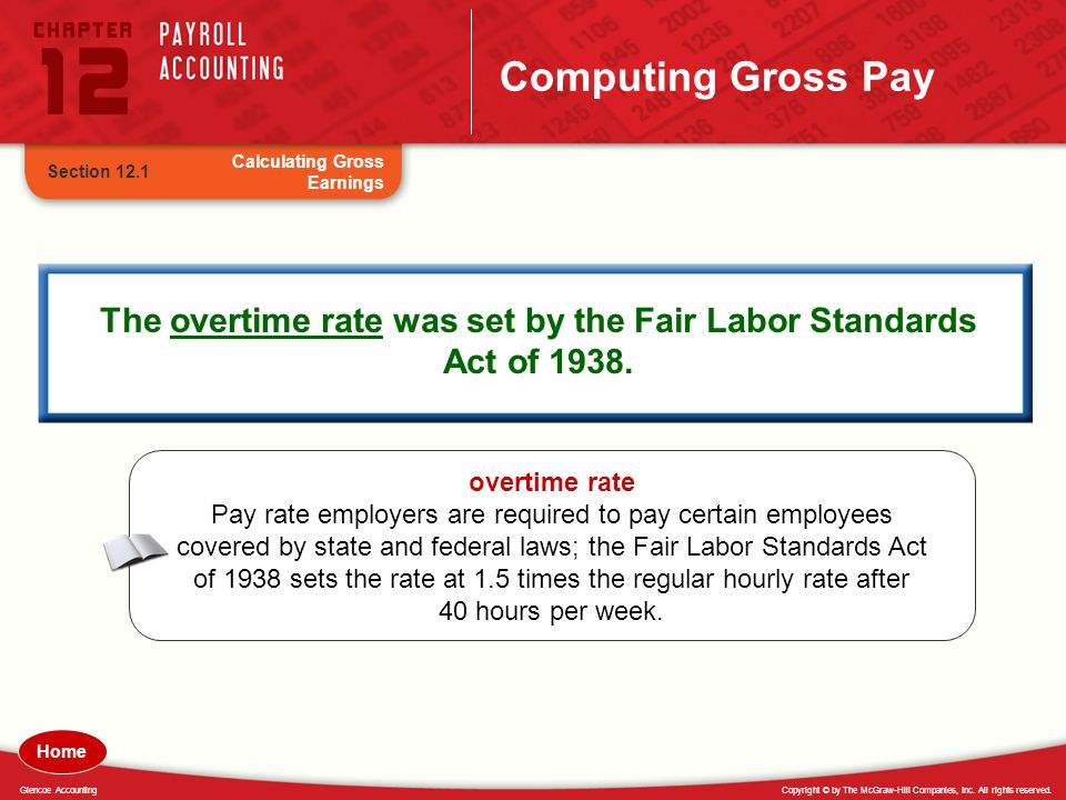 Copyright © by The McGraw-Hill Companies, Inc. All rights reserved.Glencoe Accounting Computing Gross Pay Calculating Gross Earnings Section 12.1 over