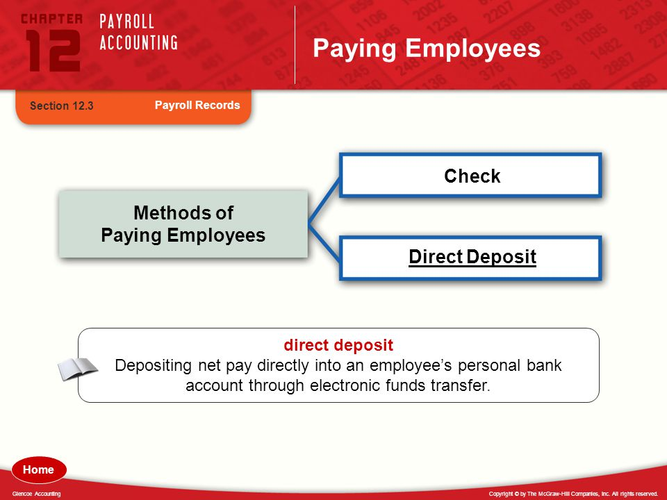Copyright © by The McGraw-Hill Companies, Inc. All rights reserved.Glencoe Accounting Paying Employees Payroll Records Section 12.3 Methods of Paying