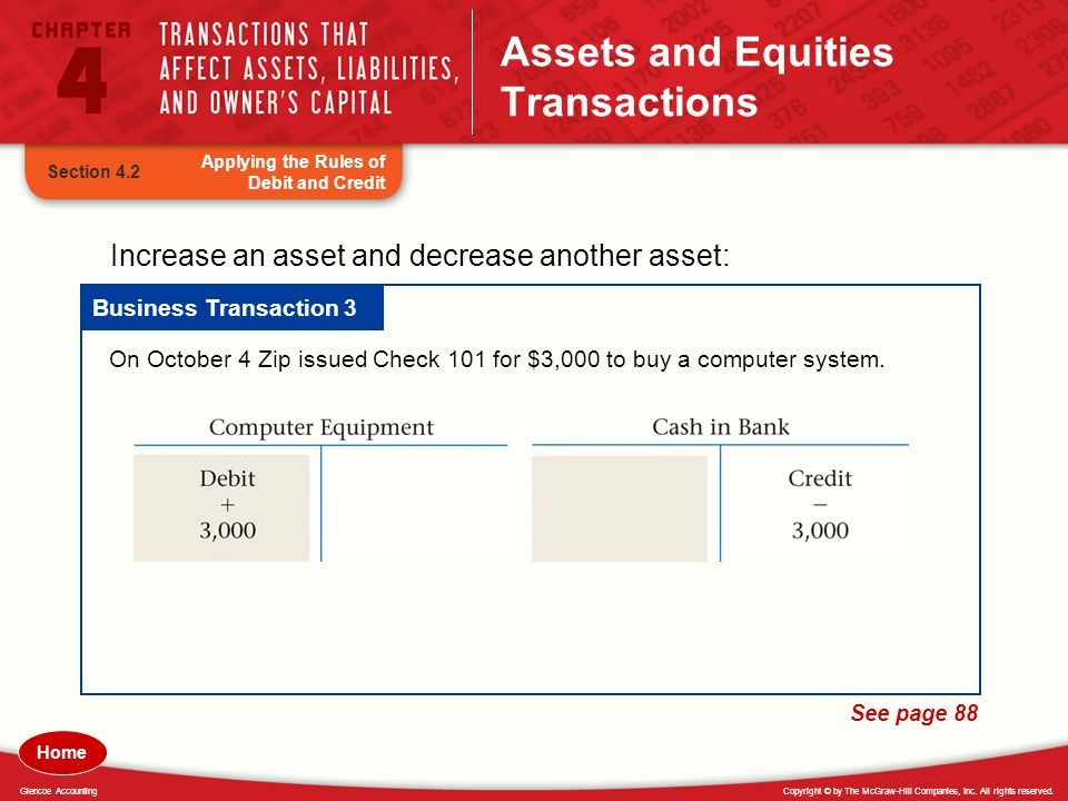 Copyright © by The McGraw-Hill Companies, Inc. All rights reserved.Glencoe Accounting Applying the Rules of Debit and Credit Section 4.2 Assets and Eq