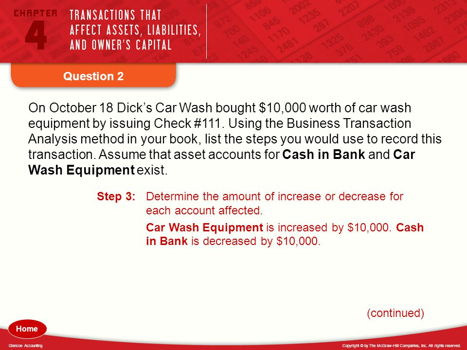 Copyright © by The McGraw-Hill Companies, Inc. All rights reserved.Glencoe Accounting Question 2 On October 18 Dick's Car Wash bought $10,000 worth of