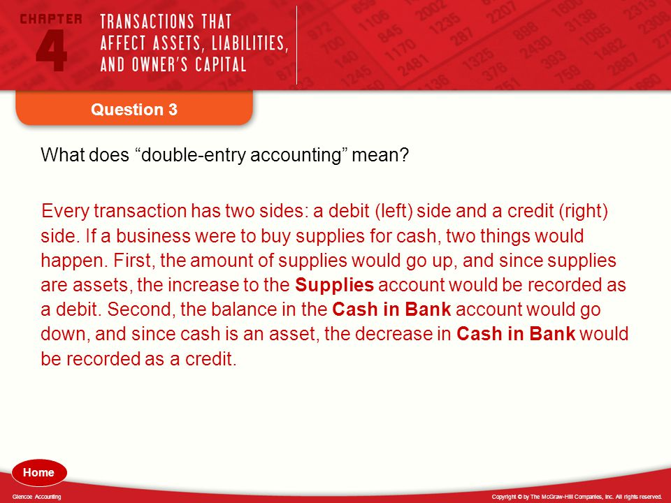 "Copyright © by The McGraw-Hill Companies, Inc. All rights reserved.Glencoe Accounting Question 3 What does ""double-entry accounting"" mean? Every trans"